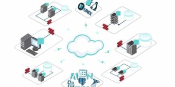 Asigra Enterprise Cloud Backup and Recovery