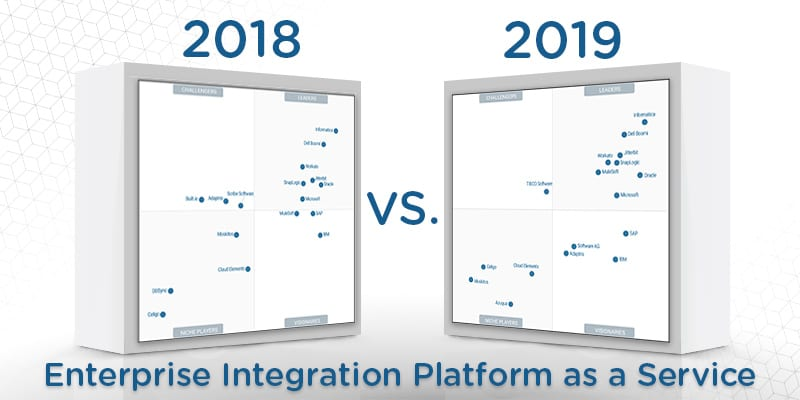 What's Changed: 2019 Gartner Magic Quadrant for Enterprise Integration Platform as a Service