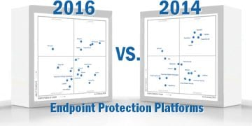 Gartner's 2016 Endpoint Protection Magic Quadrant: What's Changed?