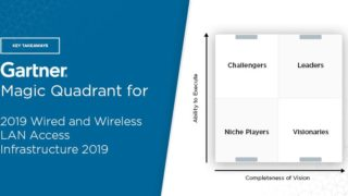 Gartner's 2019 Magic Quadrant for Wired and Wireless LAN Access Infrastructure: Key Takeaways